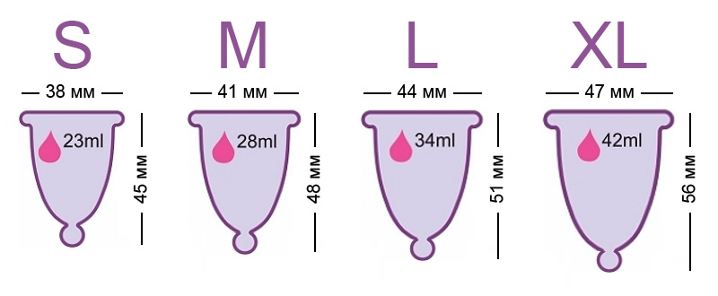 Размеры менструальных чаш Meluna